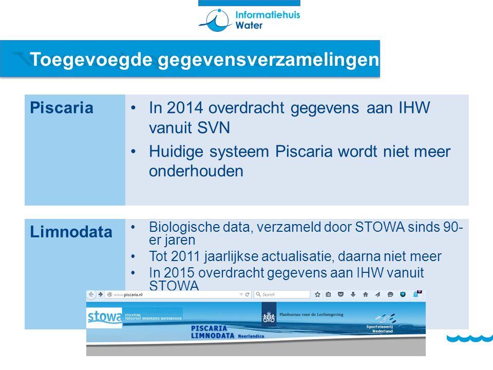 Toegevoegde gegevensverzamelingen PiscariaIn 2014 overdracht gegevens aan IHW vanuit SVN Huidige systeem Piscaria wordt niet meer onderhouden Limnodat