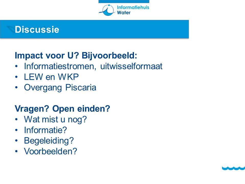 Discussie Impact voor U? Bijvoorbeeld: Informatiestromen, uitwisselformaat LEW en WKP Overgang Piscaria Vragen? Open einden? Wat mist u nog? Informati