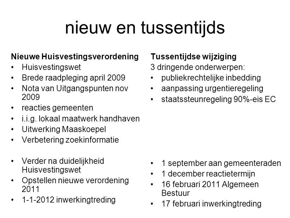nieuw en tussentijds Nieuwe Huisvestingsverordening Huisvestingswet Brede raadpleging april 2009 Nota van Uitgangspunten nov 2009 reacties gemeenten i.i.g.