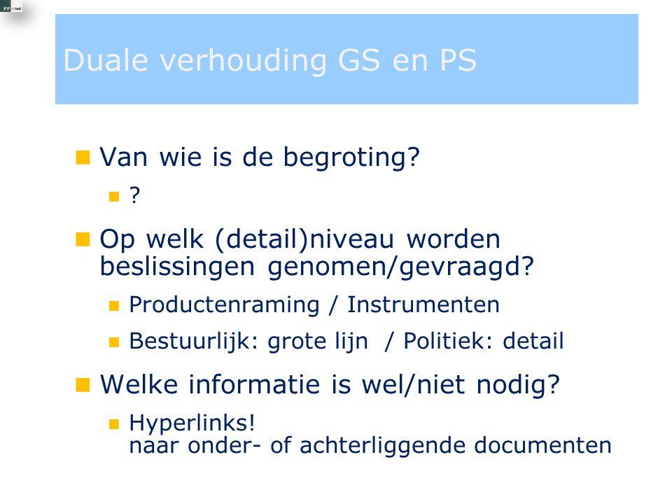 Duale verhouding GS en PS Van wie is de begroting.