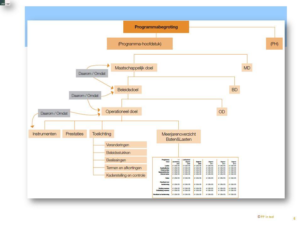 Doelenboom / causale cascade © PP in taal 6