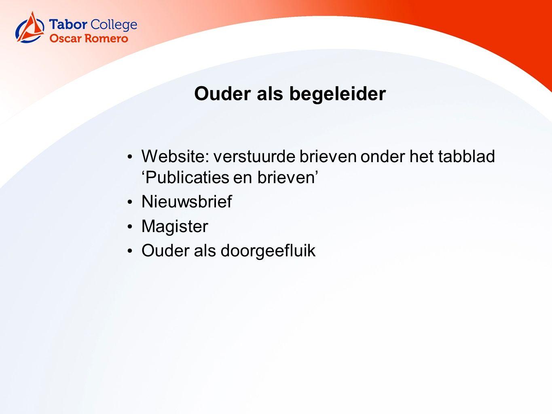 Ouder als begeleider Website: verstuurde brieven onder het tabblad 'Publicaties en brieven' Nieuwsbrief Magister Ouder als doorgeefluik