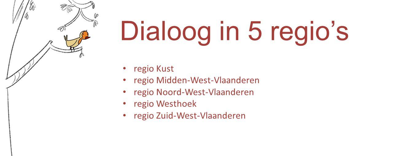 Dialoog in 5 regio's regio Kust regio Midden-West-Vlaanderen regio Noord-West-Vlaanderen regio Westhoek regio Zuid-West-Vlaanderen