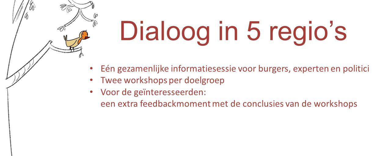 Dialoog in 5 regio's Eén gezamenlijke informatiesessie voor burgers, experten en politici Twee workshops per doelgroep Voor de geïnteresseerden: een extra feedbackmoment met de conclusies van de workshops