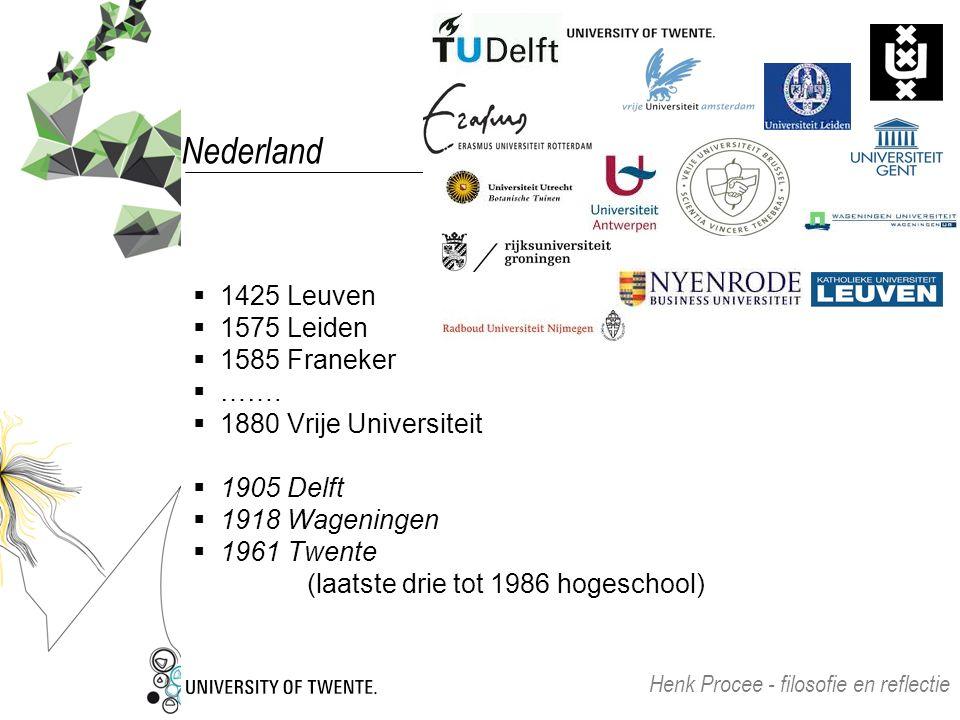 Nederland  1425 Leuven  1575 Leiden  1585 Franeker  …….  1880 Vrije Universiteit  1905 Delft  1918 Wageningen  1961 Twente (laatste drie tot 1