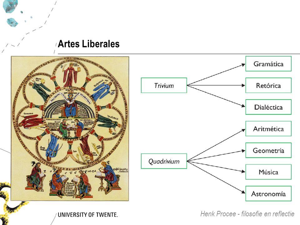 Artes Liberales Henk Procee - filosofie en reflectie