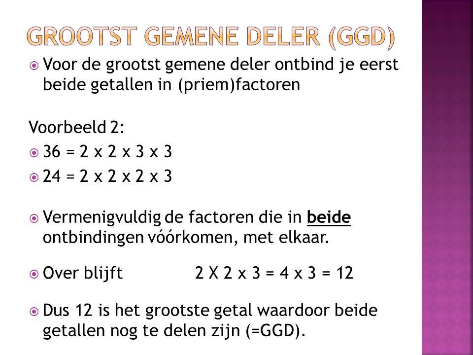  Voor de grootst gemene deler ontbind je eerst beide getallen in (priem)factoren Voorbeeld 2:  36 = 2 x 2 x 3 x 3  24 = 2 x 2 x 2 x 3  Over blijft