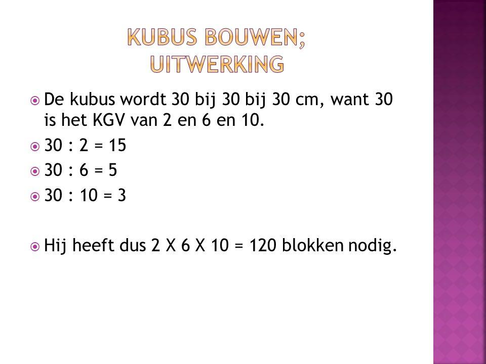  De kubus wordt 30 bij 30 bij 30 cm, want 30 is het KGV van 2 en 6 en 10.  30 : 2 = 15  30 : 6 = 5  30 : 10 = 3  Hij heeft dus 2 X 6 X 10 = 120 b