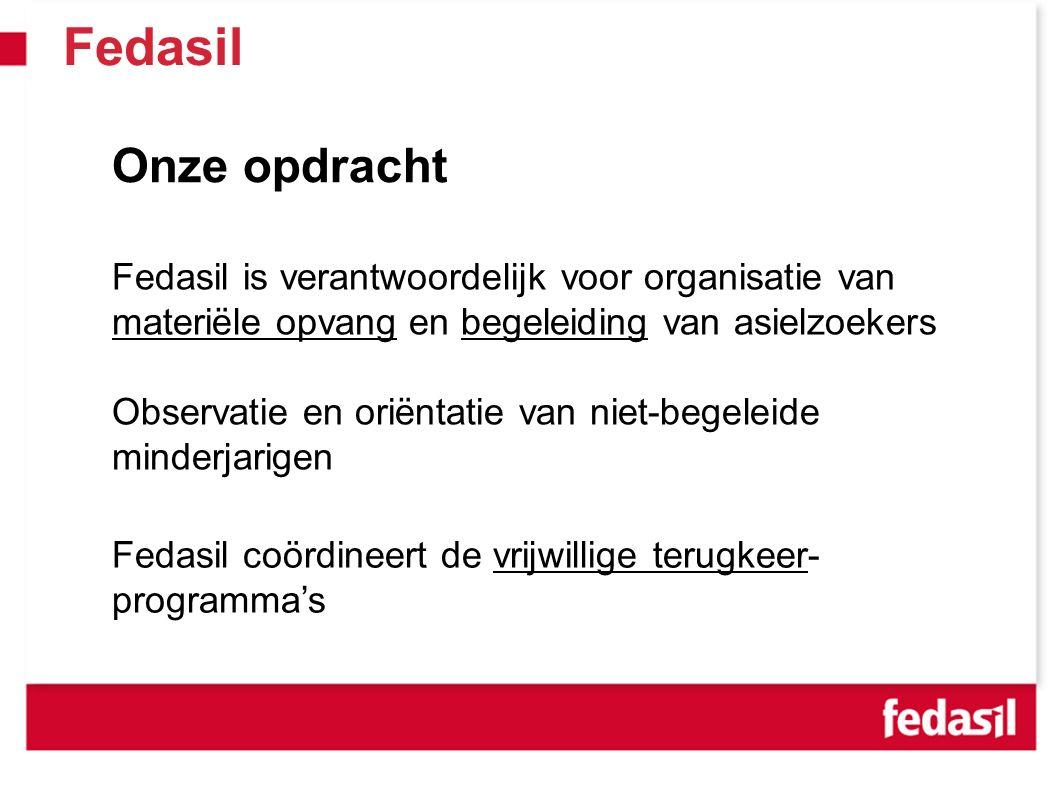 Fedasil Onze opdracht Fedasil is verantwoordelijk voor organisatie van materiële opvang en begeleiding van asielzoekers Observatie en oriëntatie van niet-begeleide minderjarigen Fedasil coördineert de vrijwillige terugkeer- programma's