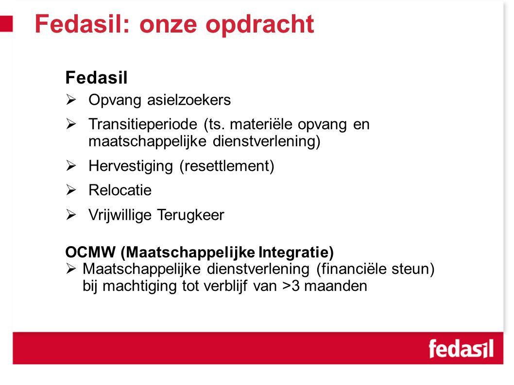 Fedasil: onze opdracht Fedasil  Opvang asielzoekers  Transitieperiode (ts.