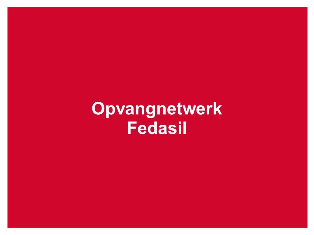 Opvangnetwerk Fedasil