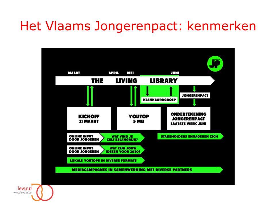 Het Vlaams Jongerenpact: kenmerken