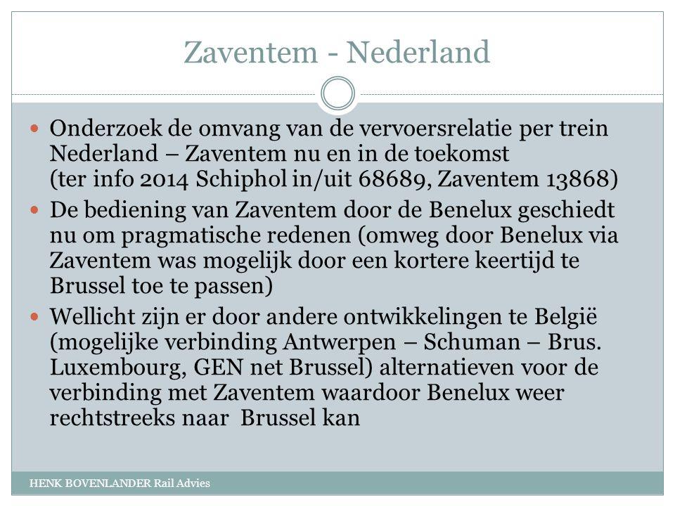 Zaventem - Nederland HENK BOVENLANDER Rail Advies Onderzoek de omvang van de vervoersrelatie per trein Nederland – Zaventem nu en in de toekomst (ter info 2014 Schiphol in/uit 68689, Zaventem 13868) De bediening van Zaventem door de Benelux geschiedt nu om pragmatische redenen (omweg door Benelux via Zaventem was mogelijk door een kortere keertijd te Brussel toe te passen) Wellicht zijn er door andere ontwikkelingen te België (mogelijke verbinding Antwerpen – Schuman – Brus.
