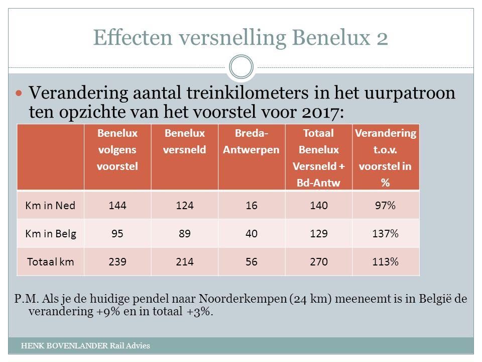 Effecten versnelling Benelux 2 HENK BOVENLANDER Rail Advies Verandering aantal treinkilometers in het uurpatroon ten opzichte van het voorstel voor 2017: P.M.