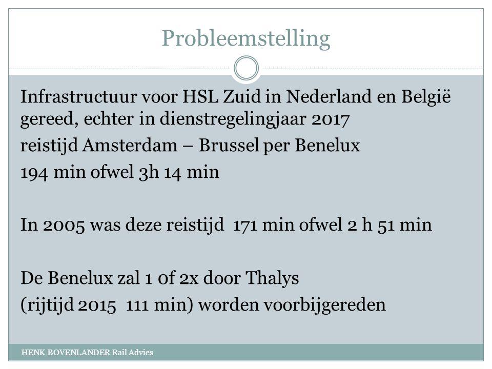 Probleemstelling HENK BOVENLANDER Rail Advies Infrastructuur voor HSL Zuid in Nederland en België gereed, echter in dienstregelingjaar 2017 reistijd Amsterdam – Brussel per Benelux 194 min ofwel 3h 14 min In 2005 was deze reistijd 171 min ofwel 2 h 51 min De Benelux zal 1 0f 2x door Thalys (rijtijd 2015 111 min) worden voorbijgereden