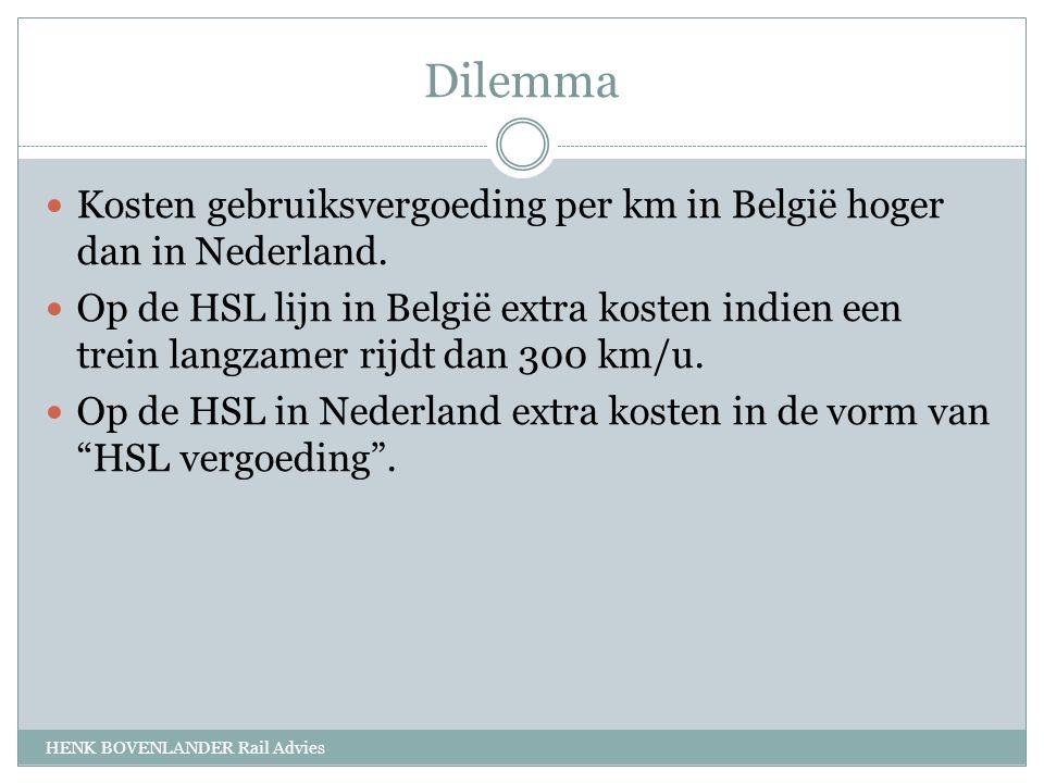 Dilemma HENK BOVENLANDER Rail Advies Kosten gebruiksvergoeding per km in België hoger dan in Nederland.