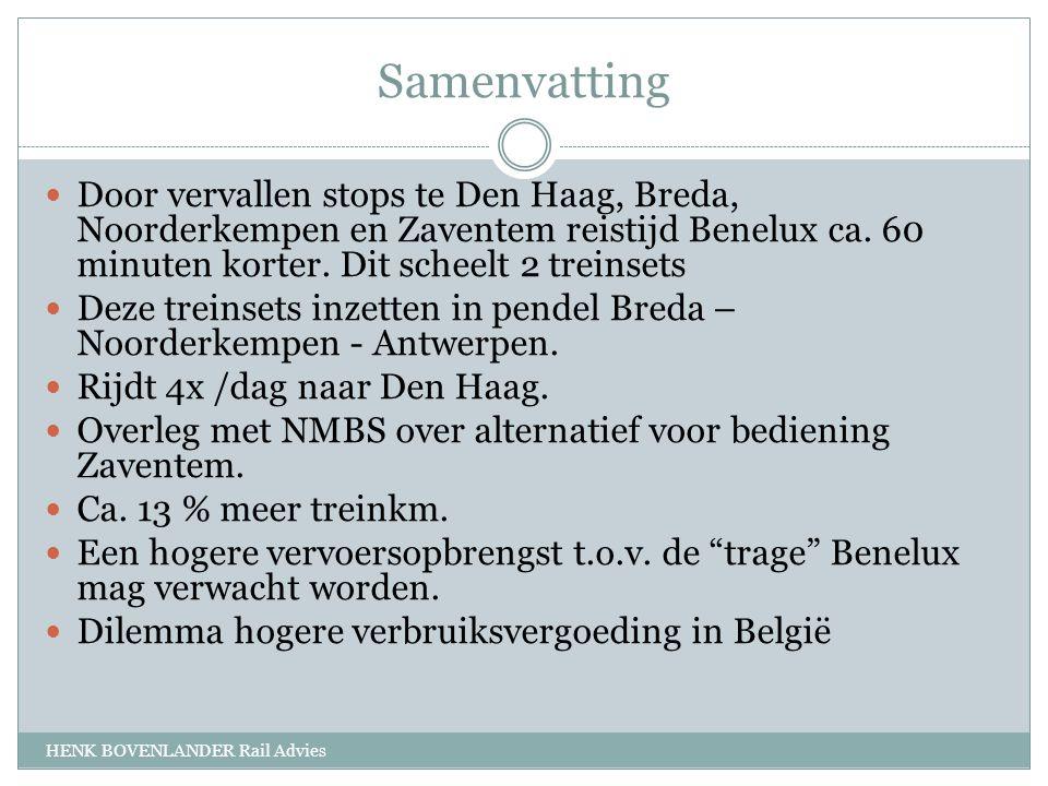 Samenvatting HENK BOVENLANDER Rail Advies Door vervallen stops te Den Haag, Breda, Noorderkempen en Zaventem reistijd Benelux ca.