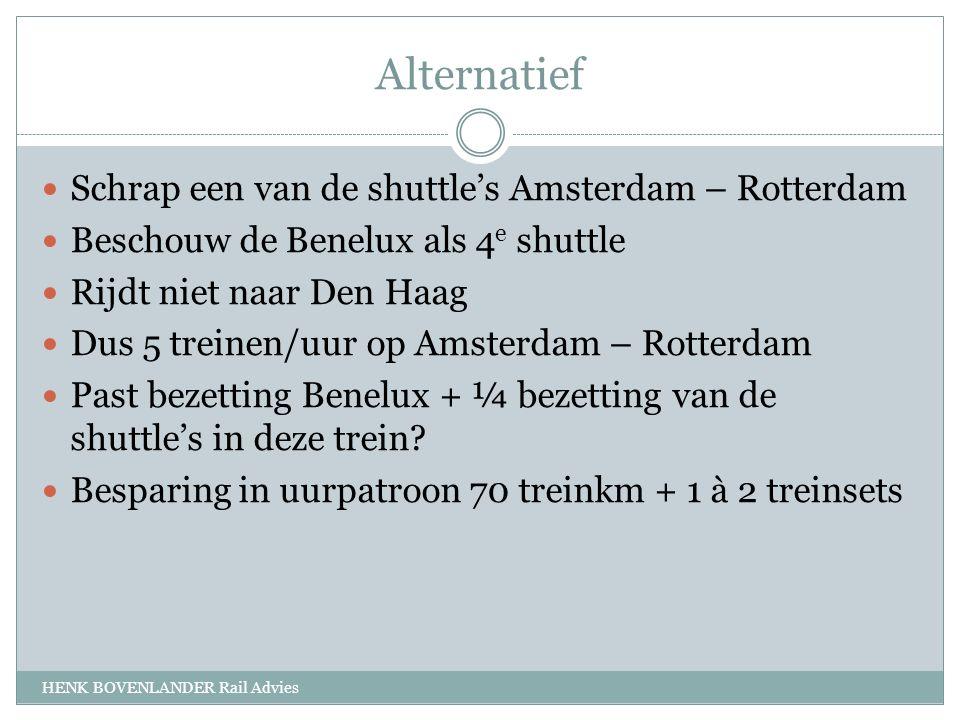 Alternatief HENK BOVENLANDER Rail Advies Schrap een van de shuttle's Amsterdam – Rotterdam Beschouw de Benelux als 4 e shuttle Rijdt niet naar Den Haag Dus 5 treinen/uur op Amsterdam – Rotterdam Past bezetting Benelux + ¼ bezetting van de shuttle's in deze trein.