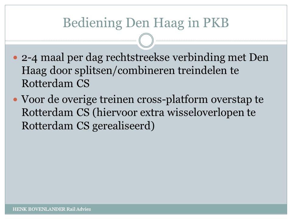 Bediening Den Haag in PKB HENK BOVENLANDER Rail Advies 2-4 maal per dag rechtstreekse verbinding met Den Haag door splitsen/combineren treindelen te Rotterdam CS Voor de overige treinen cross-platform overstap te Rotterdam CS (hiervoor extra wisseloverlopen te Rotterdam CS gerealiseerd)