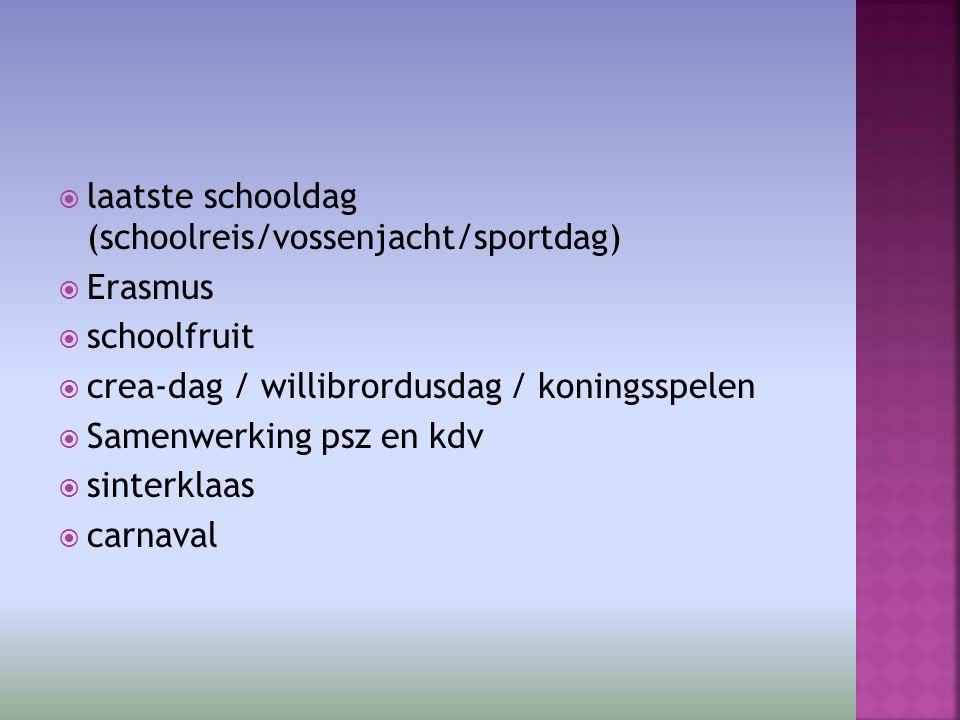  laatste schooldag (schoolreis/vossenjacht/sportdag)  Erasmus  schoolfruit  crea-dag / willibrordusdag / koningsspelen  Samenwerking psz en kdv  sinterklaas  carnaval