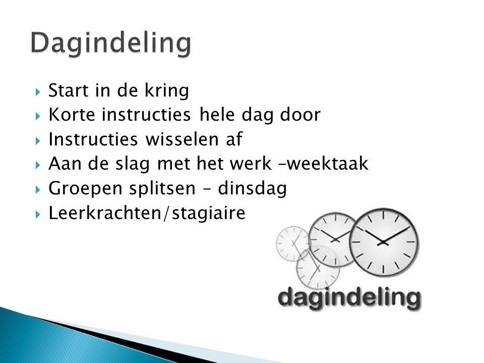  Start in de kring  Korte instructies hele dag door  Instructies wisselen af  Aan de slag met het werk –weektaak  Groepen splitsen – dinsdag  Leerkrachten/stagiaire