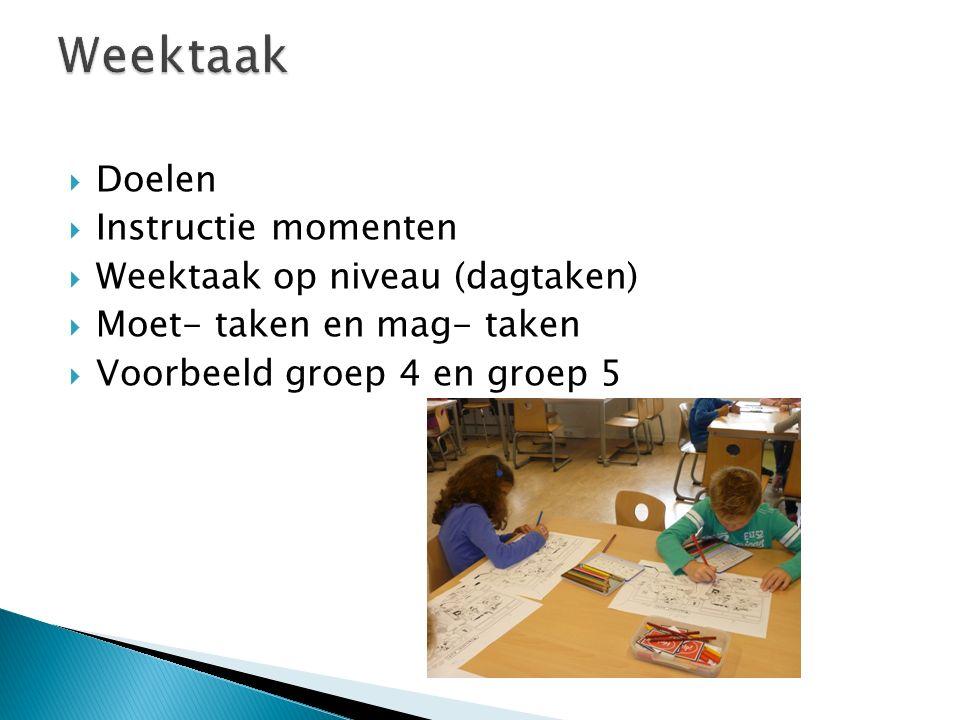  Doelen  Instructie momenten  Weektaak op niveau (dagtaken)  Moet- taken en mag- taken  Voorbeeld groep 4 en groep 5