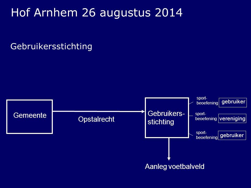 Gemeente Gebruikers- stichting gebruiker sport- beoefening Opstalrecht sport- beoefening vereniging gebruiker Gebruikersstichting Hof Arnhem 26 august