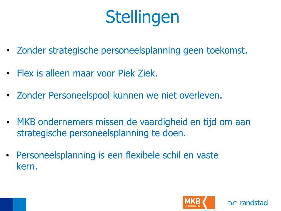 Stellingen Zonder strategische personeelsplanning geen toekomst. Flex is alleen maar voor Piek Ziek. Zonder Personeelspool kunnen we niet overleven. M