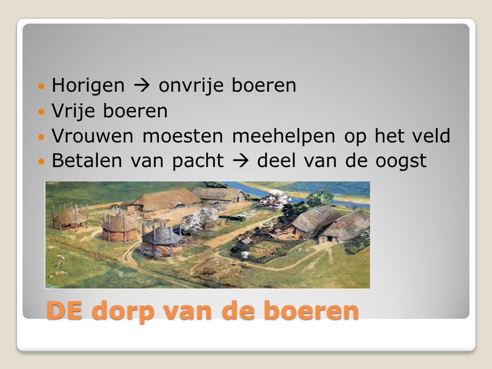 DE dorp van de boeren Horigen  onvrije boeren Vrije boeren Vrouwen moesten meehelpen op het veld Betalen van pacht  deel van de oogst