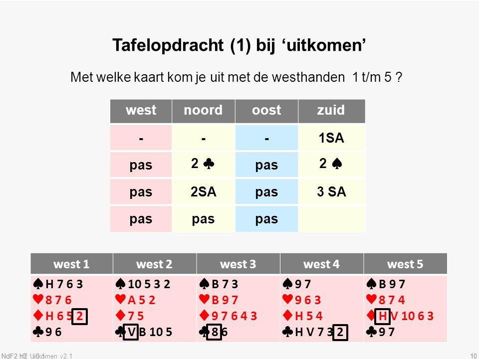 NdF2 H2 Uitkomen v2.110NdF2 h3 v0.110 Met welke kaart kom je uit met de westhanden 1 t/m 5 .