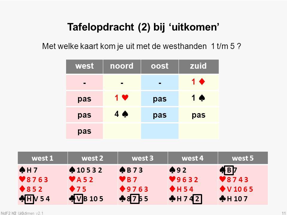 NdF2 H2 Uitkomen v2.111NdF2 h3 v0.111 Met welke kaart kom je uit met de westhanden 1 t/m 5 .