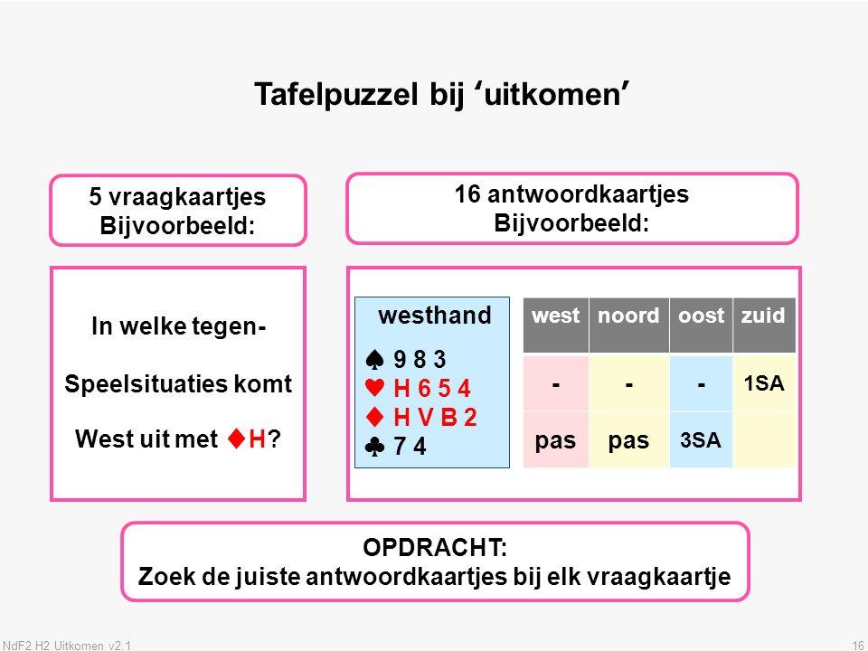 NdF2 H2 Uitkomen v2.116 Tafelpuzzel bij 'uitkomen' OPDRACHT: Zoek de juiste antwoordkaartjes bij elk vraagkaartje 5 vraagkaartjes Bijvoorbeeld: 16 antwoordkaartjes Bijvoorbeeld: In welke tegen- Speelsituaties komt West uit met ♦H.