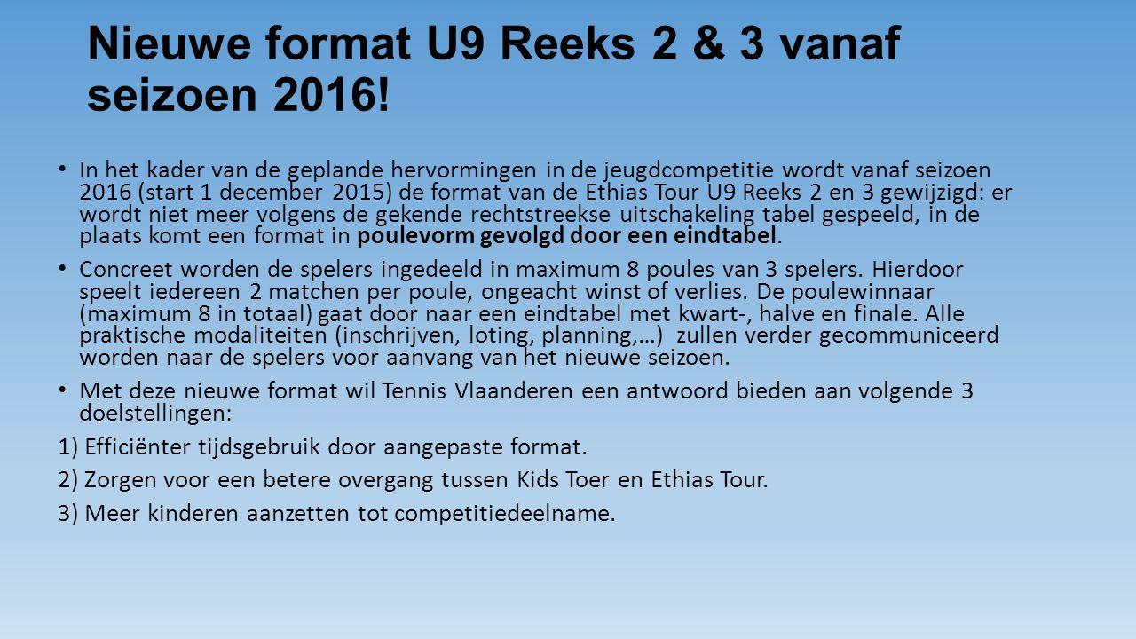 Nieuwe format U9 Reeks 2 & 3 vanaf seizoen 2016.