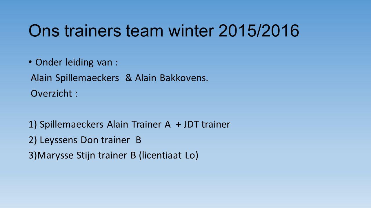 Ons trainers team winter 2015/2016 Onder leiding van : Alain Spillemaeckers & Alain Bakkovens.