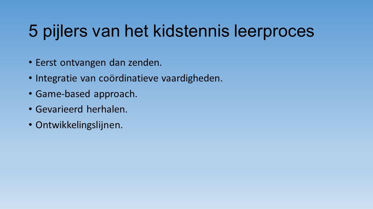 5 pijlers van het kidstennis leerproces Eerst ontvangen dan zenden.