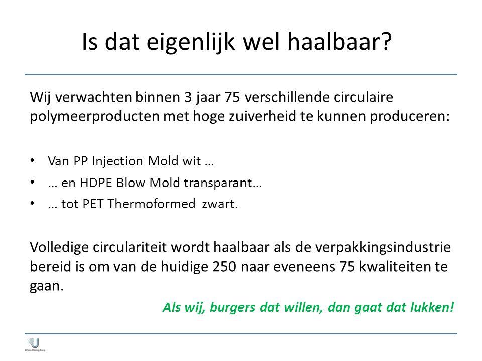 Is dat eigenlijk wel haalbaar? Wij verwachten binnen 3 jaar 75 verschillende circulaire polymeerproducten met hoge zuiverheid te kunnen produceren: Va