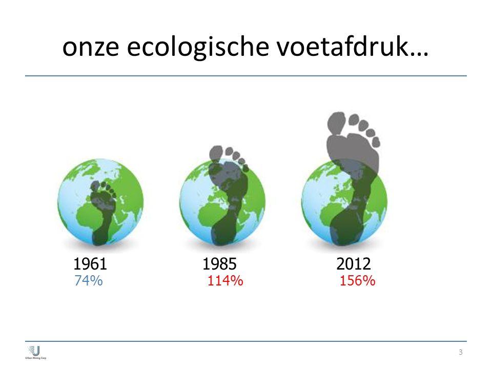 onze ecologische voetafdruk… 3 1961 1985 2012 74% 114% 156%