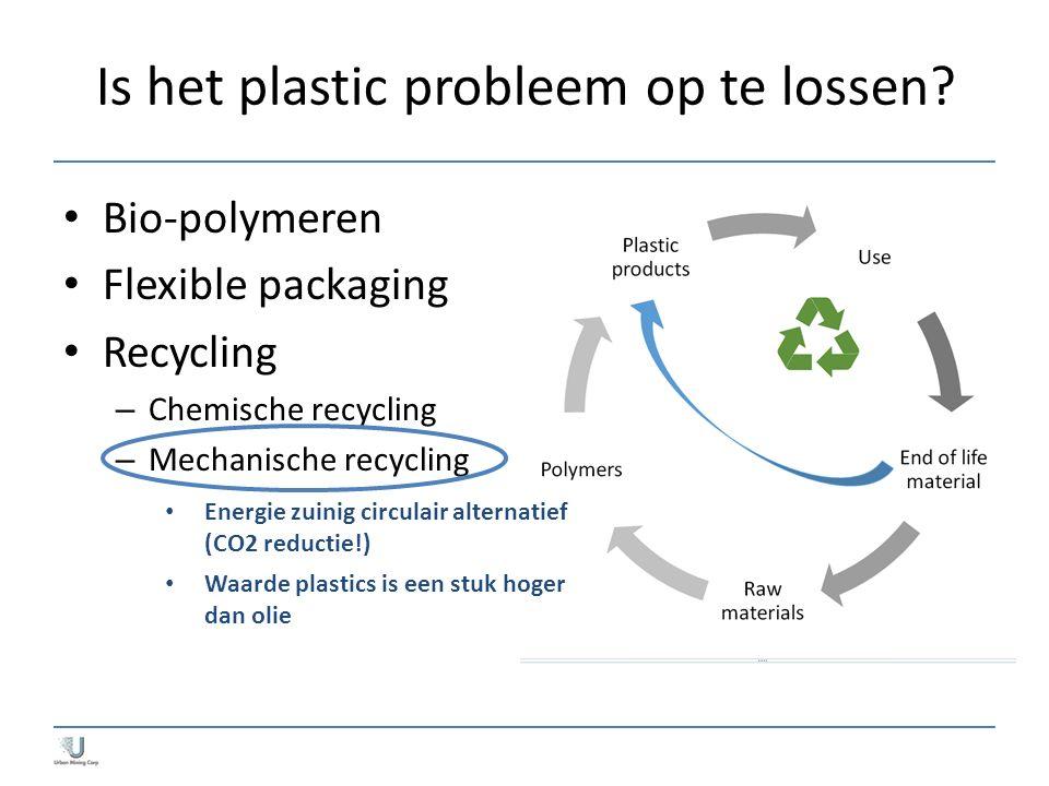 Is het plastic probleem op te lossen? Bio-polymeren Flexible packaging Recycling – Chemische recycling – Mechanische recycling Energie zuinig circulai
