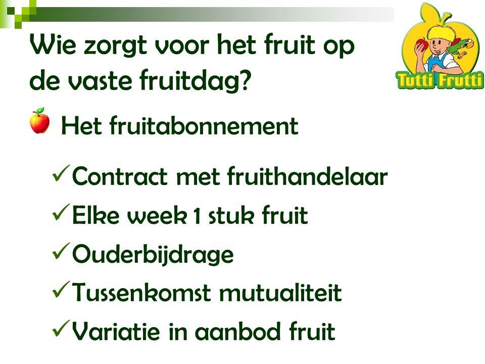 Wie zorgt voor het fruit op de vaste fruitdag? Het fruitabonnement Contract met fruithandelaar Elke week 1 stuk fruit Ouderbijdrage Tussenkomst mutual