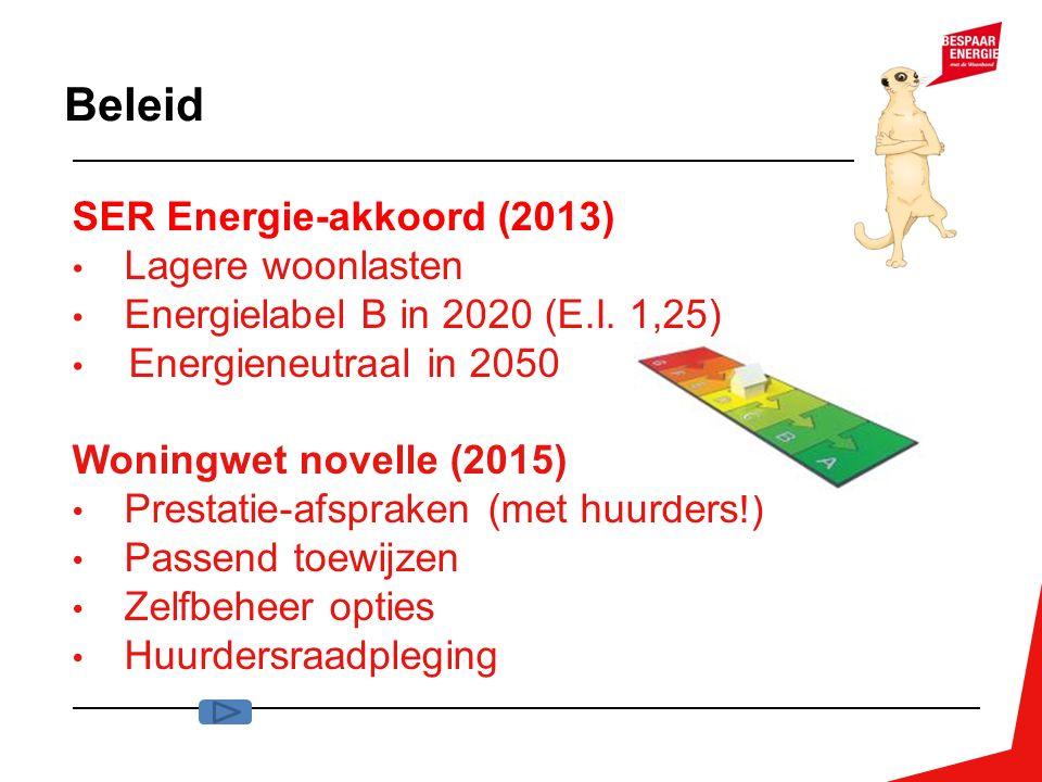 SER Energie-akkoord (2013) Lagere woonlasten Energielabel B in 2020 (E.I. 1,25) Energieneutraal in 2050 Woningwet novelle (2015) Prestatie-afspraken (