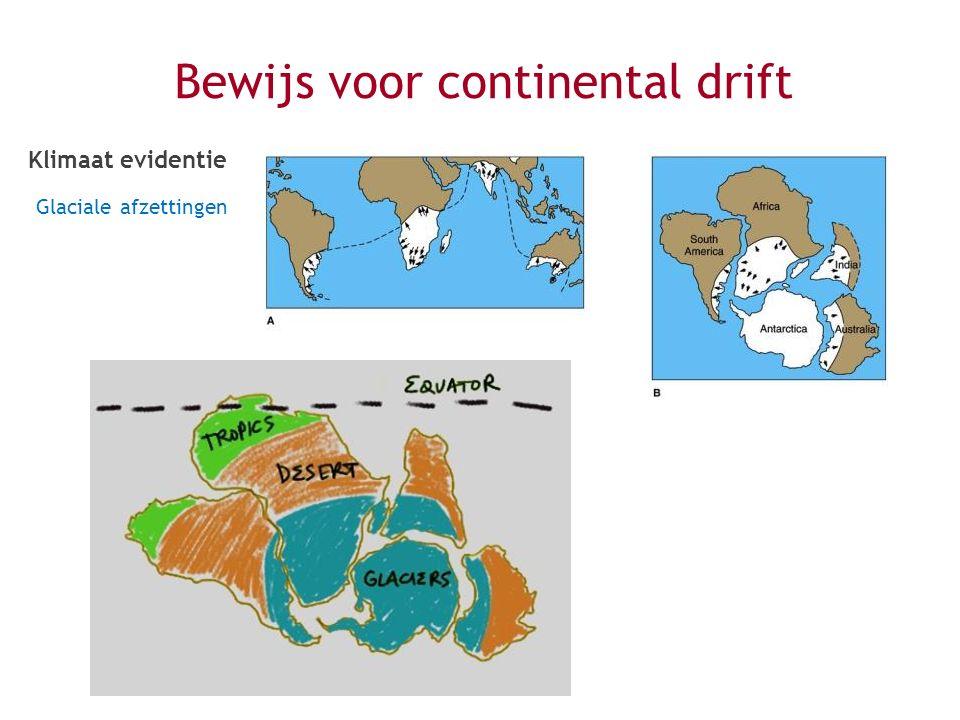 Bewijs voor continental drift Klimaat evidentie Glaciale afzettingen
