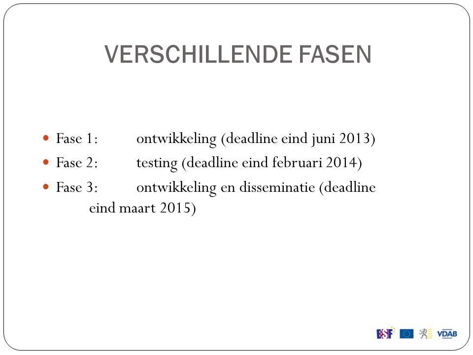 VERSCHILLENDE FASEN Fase 1: ontwikkeling (deadline eind juni 2013) Fase 2: testing (deadline eind februari 2014) Fase 3: ontwikkeling en disseminatie