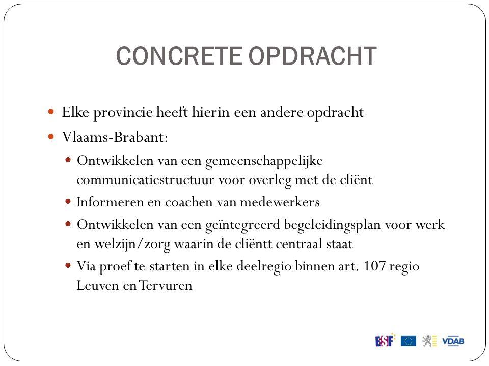 CONCRETE OPDRACHT Elke provincie heeft hierin een andere opdracht Vlaams-Brabant: Ontwikkelen van een gemeenschappelijke communicatiestructuur voor ov