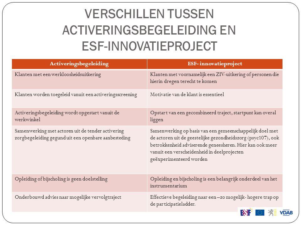 VERSCHILLEN TUSSEN ACTIVERINGSBEGELEIDING EN ESF-INNOVATIEPROJECT ActiveringsbegeleidingESF- innovatieproject Klanten met een werkloosheidsuitkeringKl