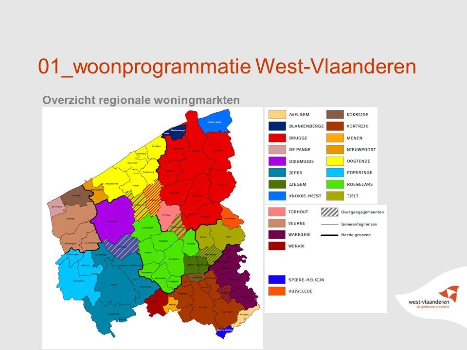 4 01_woonprogrammatie West-Vlaanderen Overzicht regionale woningmarkten