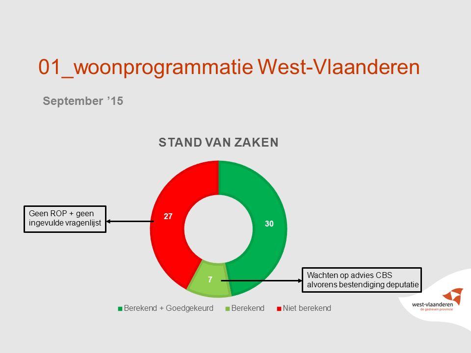 5 01_woonprogrammatie West-Vlaanderen September '15 Geen ROP + geen ingevulde vragenlijst Wachten op advies CBS alvorens bestendiging deputatie