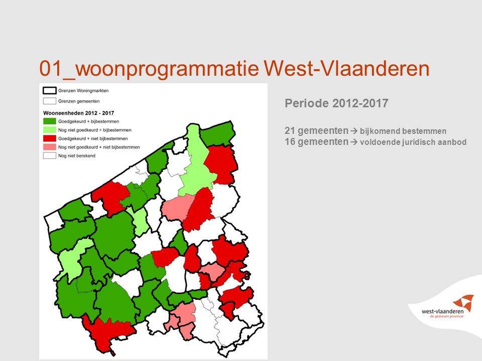 6 01_woonprogrammatie West-Vlaanderen Periode 2012-2017 21 gemeenten  bijkomend bestemmen 16 gemeenten  voldoende juridisch aanbod