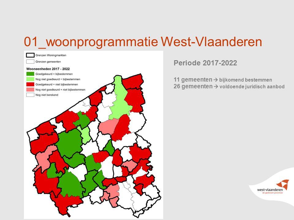 7 01_woonprogrammatie West-Vlaanderen Periode 2017-2022 11 gemeenten  bijkomend bestemmen 26 gemeenten  voldoende juridisch aanbod