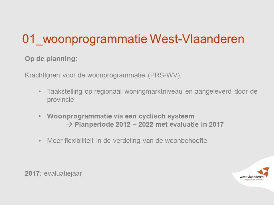 8 01_woonprogrammatie West-Vlaanderen Op de planning: Krachtlijnen voor de woonprogrammatie (PRS-WV): Taakstelling op regionaal woningmarktniveau en a