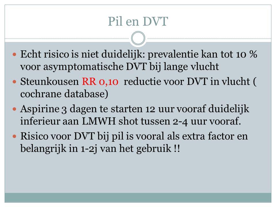 Pil en DVT Echt risico is niet duidelijk: prevalentie kan tot 10 % voor asymptomatische DVT bij lange vlucht Steunkousen RR 0,10 reductie voor DVT in